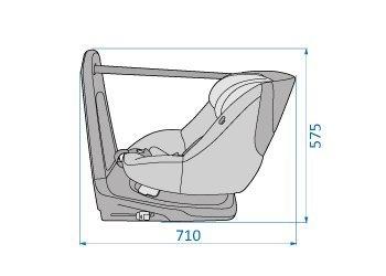 Rearward Facing setup dimensions