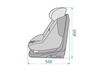 Forward facing setup dimensions