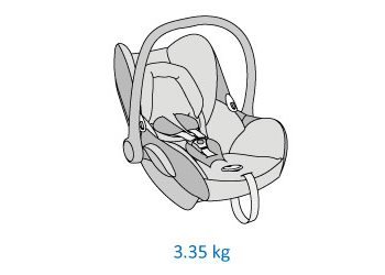 Car seat weight