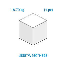 Beryl Box Specifications