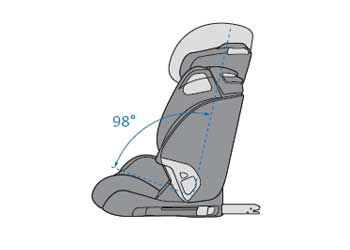 Kore Pro I-Size Side 98 degrees seat angle